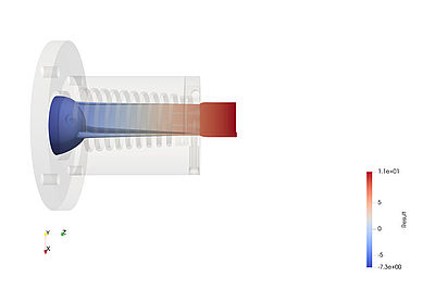 Integrative Simulationskette aus automatischer Werkzeugauslegung und Schwellsimulation
