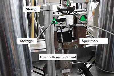 Cyclical 3-point flexural test on a representative specimen to determine the fatigue properties of GRP