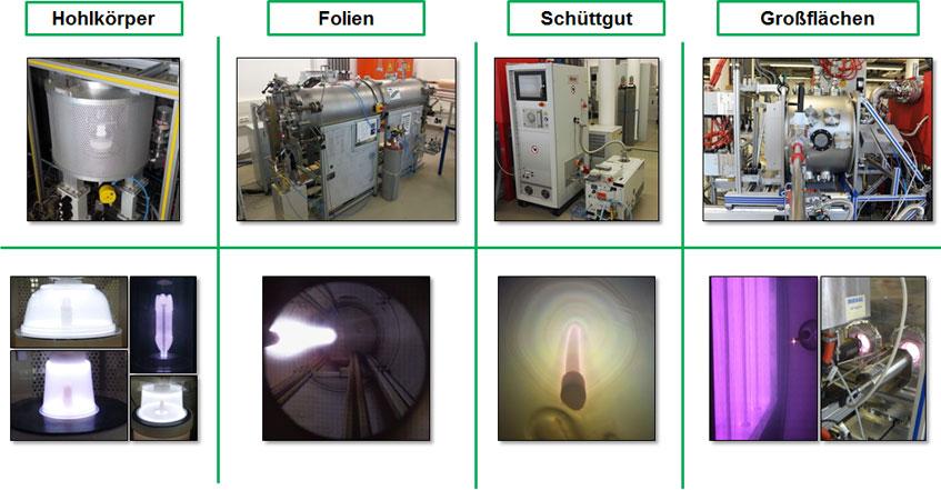 Anwendungen in der Plasmatechnik
