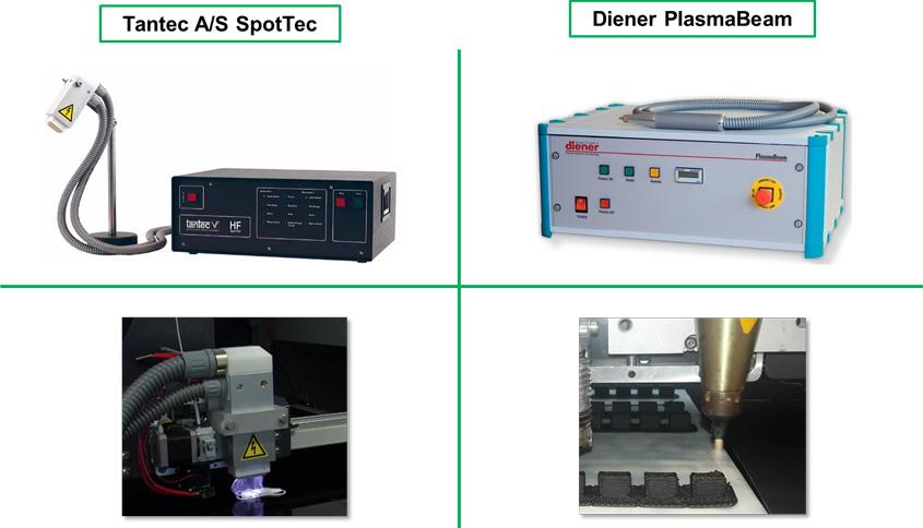 Möglichkeiten der Plasmabehandlung im Atmosphärendruck