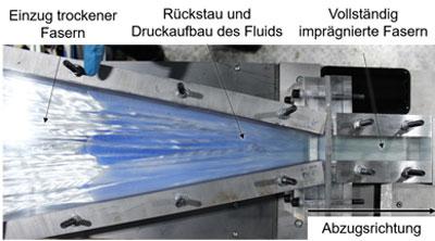 Im Rahmen eines aktuellen Forschungsprojekts entwickeltes Sichtwerkzeug zur praktischen Untersuchung des Strömungsfelds in Injektionsboxen im Pultrusionsprozess