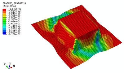 Evaluierung Spannungsverteilung in Laminatebene anhand einer Drapiersimulation mit Abaqus
