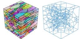 Visualisierung statistischer Volumenelemente